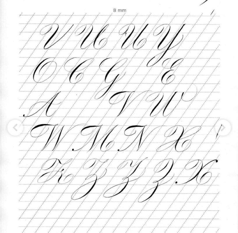 Bảng chữ cái kiểu đẹp