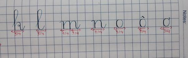 Mẫu chữ cho bé tập viết đúng