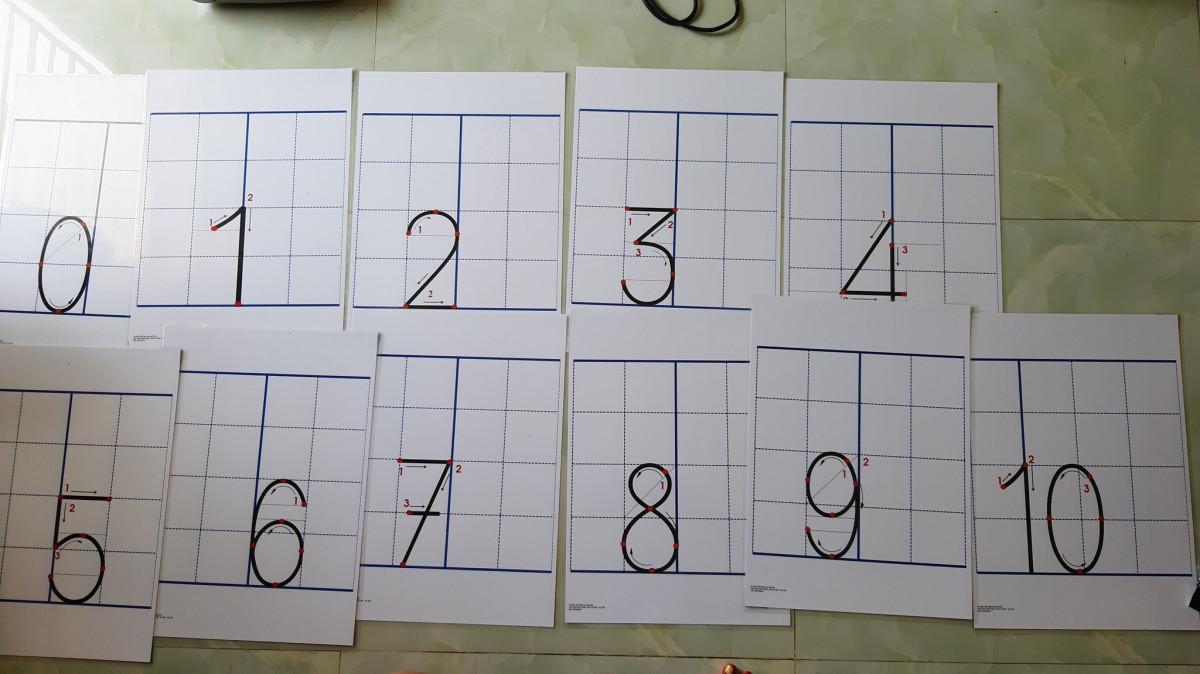 cách viết số