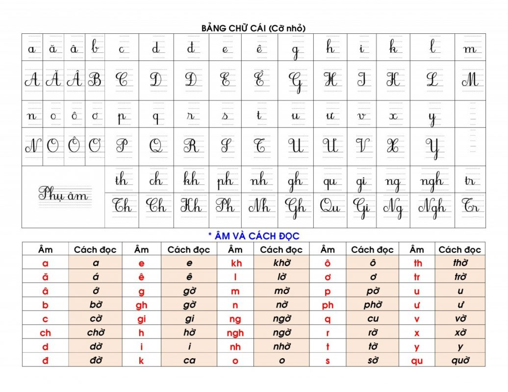 bảng âm vần và toán lớp 1